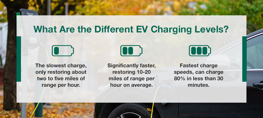 What are the different EV charging levels?